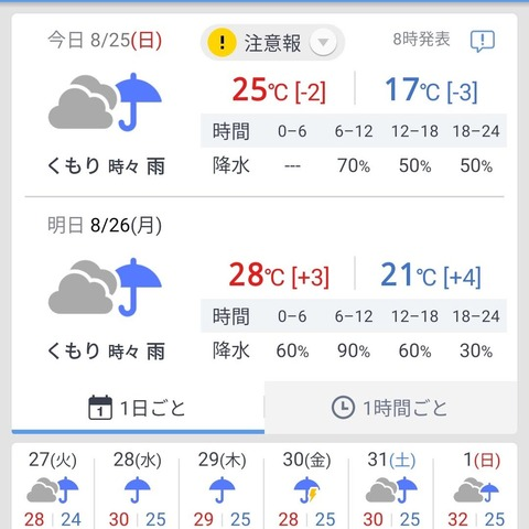 Screenshot_20190825_154623_jp.co.yahoo.android.weather.type1