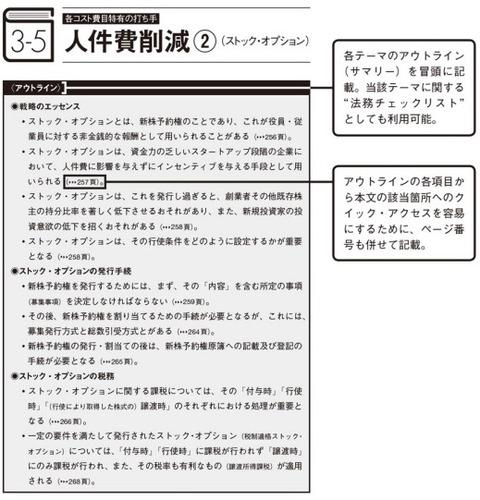 逆引きビジネス法務ハンドブック①