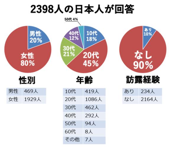 円グラフ 01.png