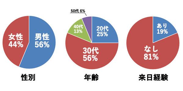 円グラフ7.jpg