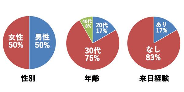 円グラフ8.jpg