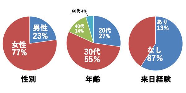 円グラフ6.jpg