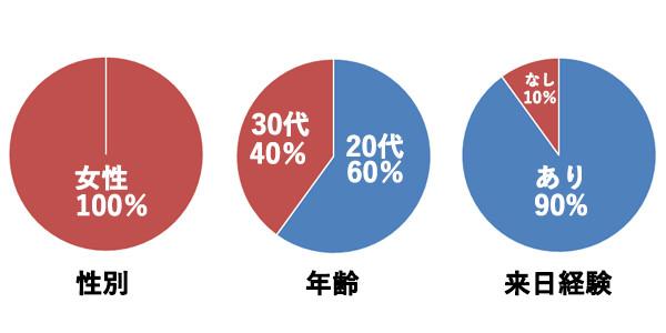 円グラフ5.jpg