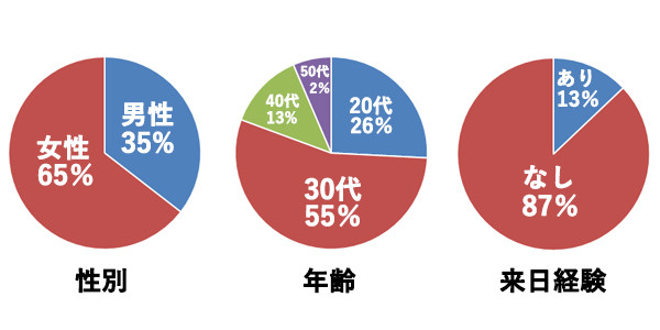 円グラフ4.jpg