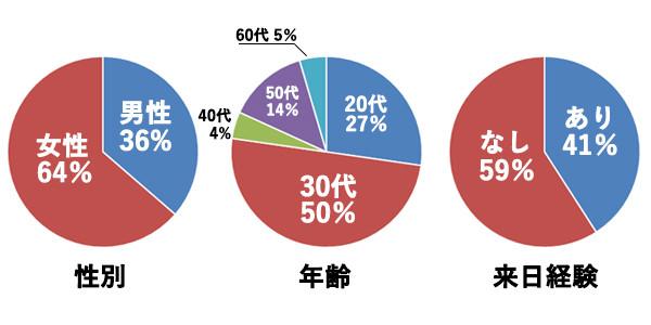 円グラフ3.jpg