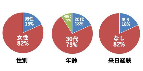 円グラフ9.jpg