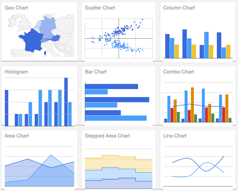 googlechart_graphs