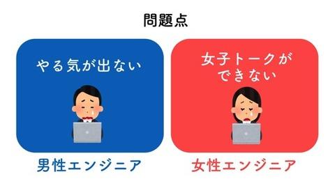 【悲報】 Yahoo!社員「女がオフィスにいないとやる気が出ないw」 →大炎上ww