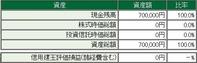 松井証券資産_4