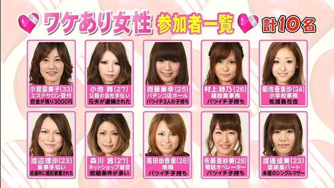 【画像】ワケあり美女10人 お前らなら誰を選ぶ?www