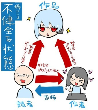 【悲報】女性エロ漫画家さん、とんでもない勘違いする 「私に欲情しないで!」