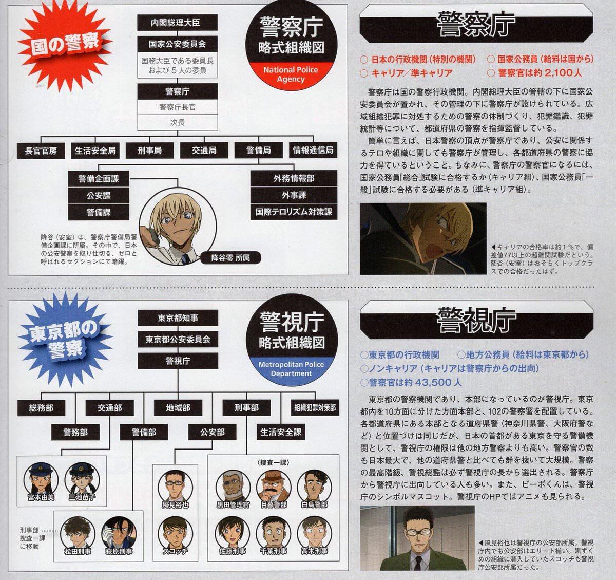 【朗報】コナンさん、映画の興行収入が72億円突破してガチの社会現象作品になってしまうwwwwww
