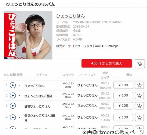 【悲報】大物吉本芸人・ひょっこりはんの著作権侵害騒動 遂に「販売は全て停止」