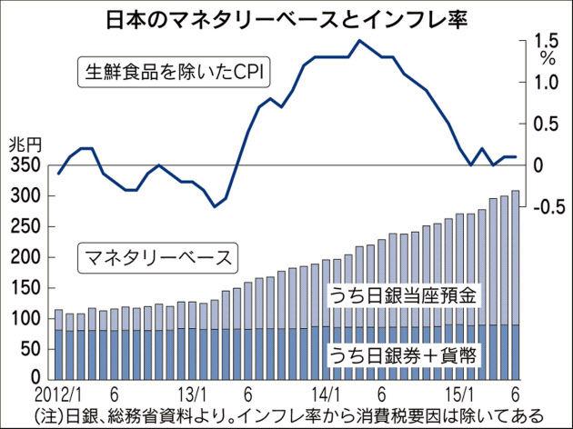 【国会】安倍首相「原油価格が大幅に下落しているせい」消費者物価指数が横ばいについて©2ch.net YouTube動画>2本 ->画像>53枚