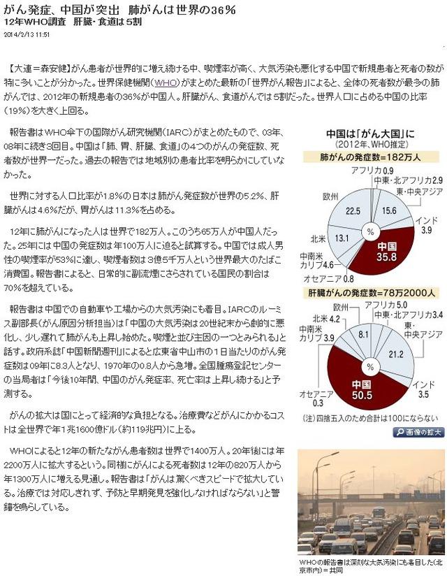140213 日経 がん発症、中国が突出