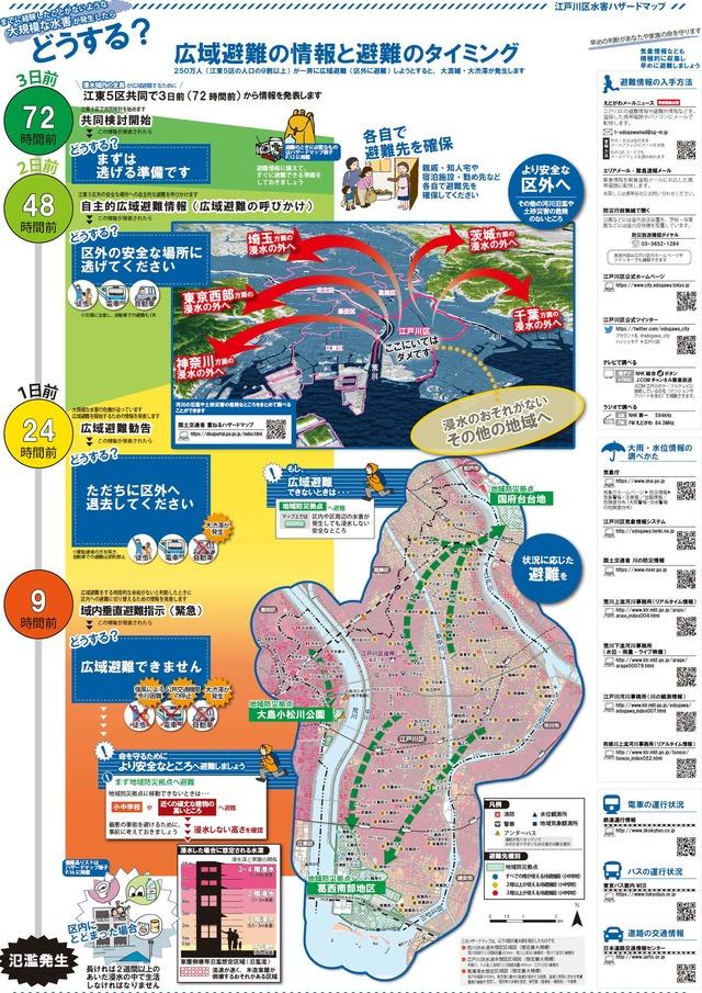 190500_江戸川区水害ハザードマップ