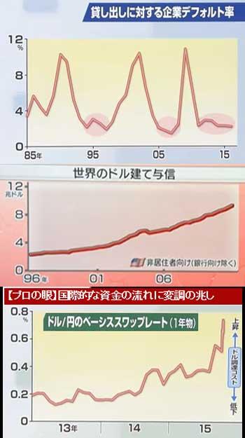 151111_大槻奈那_国際的な資金の流れに変調の兆し