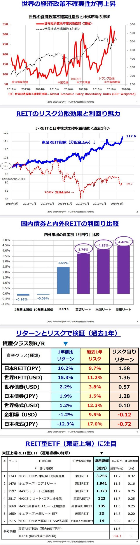 190521_MP香川_REIT関連資料