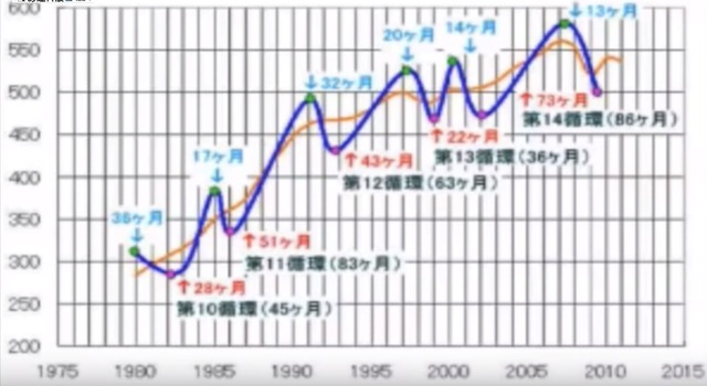 170702_【武田邦彦】誰も言わなかった『日本経済を操る組織の正体』