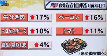 140524_米国の食品インフレ