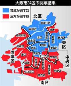 大阪の住民投票が不正の可能性