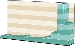 graph005s