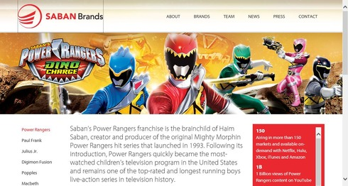 power rangers dinocharge (2)