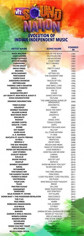 VH1INDIAによるインドのインディー100曲