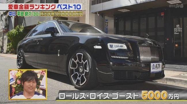 一流選手の腕時計&愛車ランキング 中日・平田は5千万円のロールスロイス 巨人・山口俊は1千2百万円のパテック・フィリップ