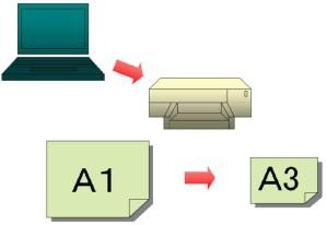 A1をA3