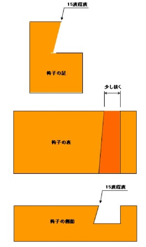 丸太椅子の加工.jpg