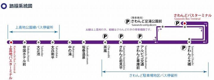 s上高地バス図