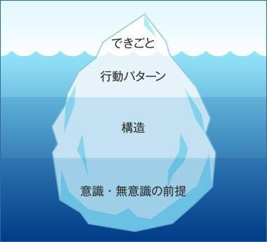 i_st_apr_iceberg