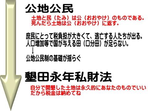 nara_chart