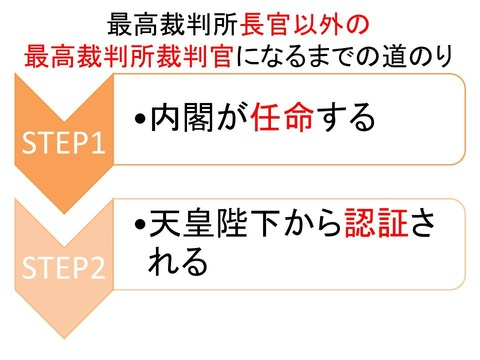 become_saikousai_chokanigai_gairyaku