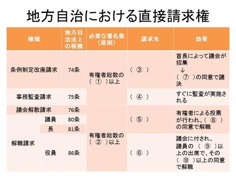 地方自治における直接請求問題編