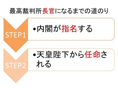 become_saikuosai_chokan_gairyaku