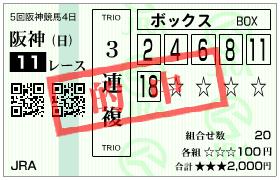 阪神JF 3連複