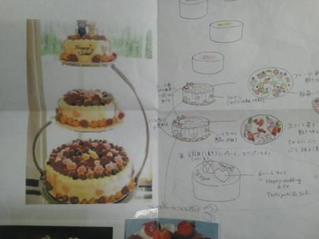 ケーキデザイン画