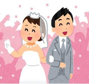 【2019】今年結婚した声優一覧wwwwww