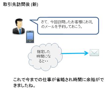 after_app