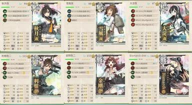 第2艦隊 装備