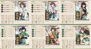 第1艦隊 装備