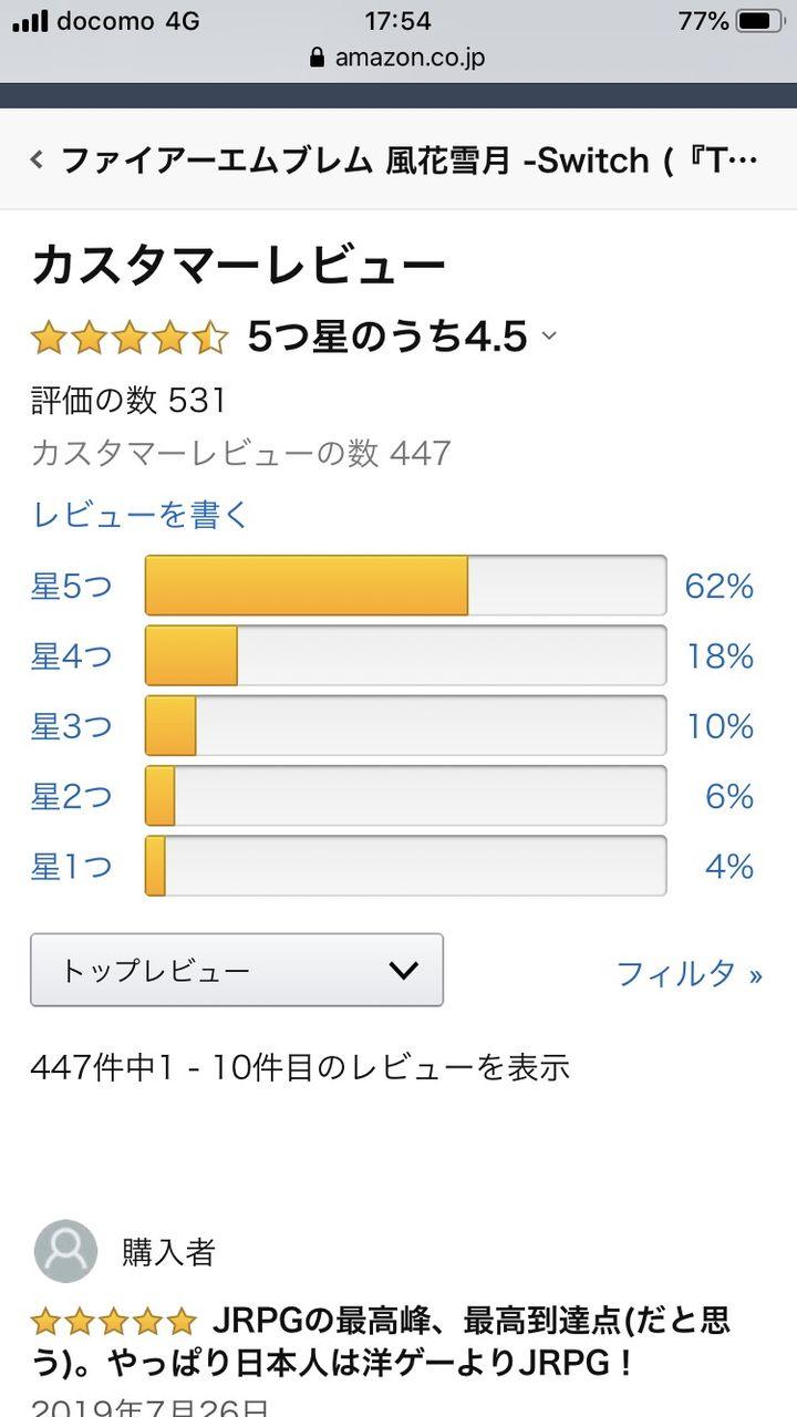 FE風花雪月さん、うっかりAmazon評価が☆45まで上昇wwwwww