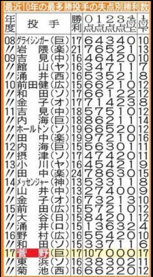 巨人_01