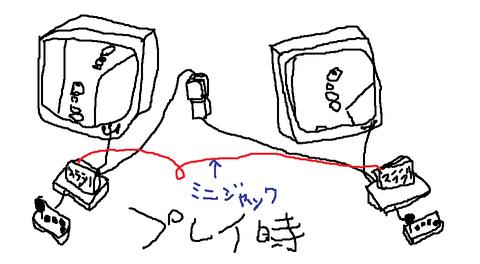 通信対戦プレイ時