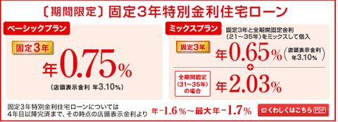 住宅ローン お借り替えをお考えのお客さま   三菱東京UFJ銀行