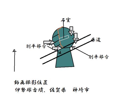 PNG 動画撮影位置 伊勢塚古墳(佐賀県)(神埼市)21年5月13日