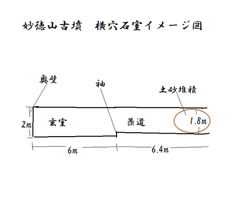 PNG 妙徳山古墳横穴石室イメージ図 21年9月9日