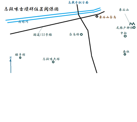 PNG shidamikofungunichikankeizu